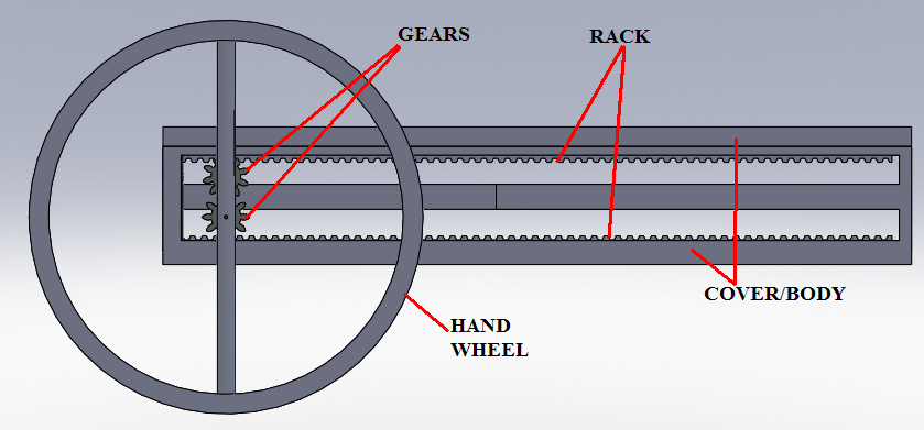 cca1 free body diagram of a can crusher trusted wiring diagrams \u2022