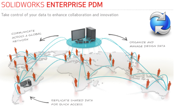 SolidWorks Enterprise PDM 2013 SP1 0 is available for download